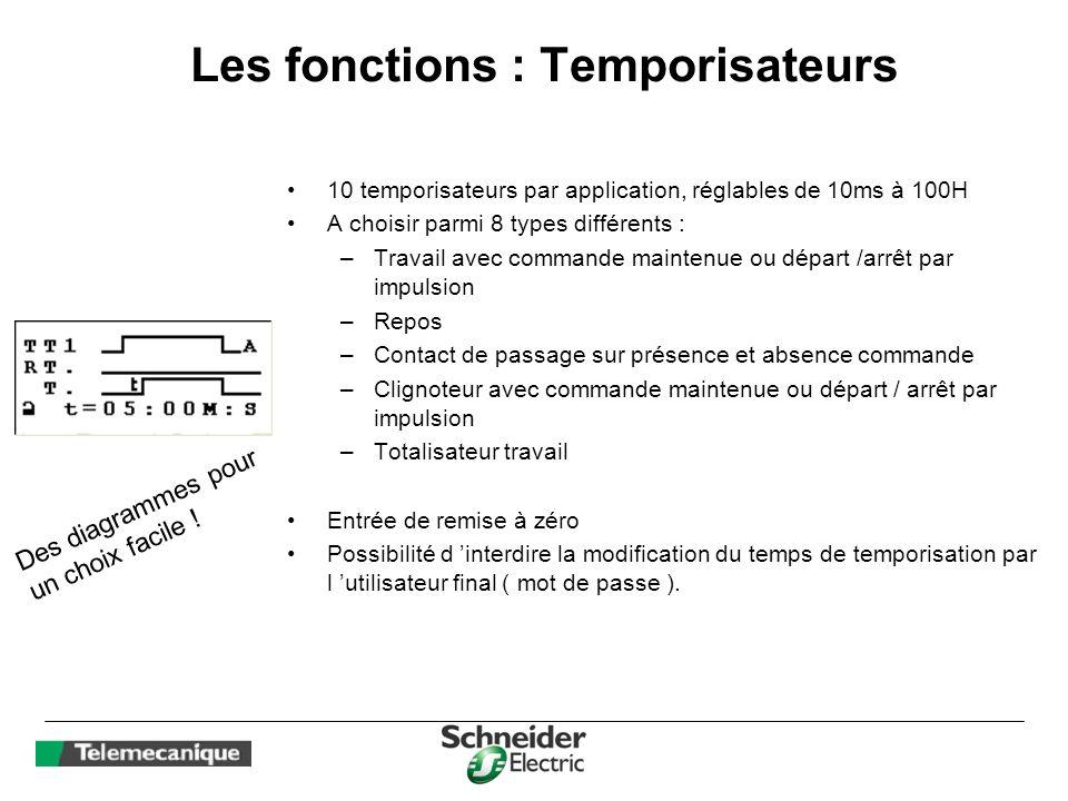 Les fonctions : Temporisateurs 10 temporisateurs par application, réglables de 10ms à 100H A choisir parmi 8 types différents : –Travail avec commande