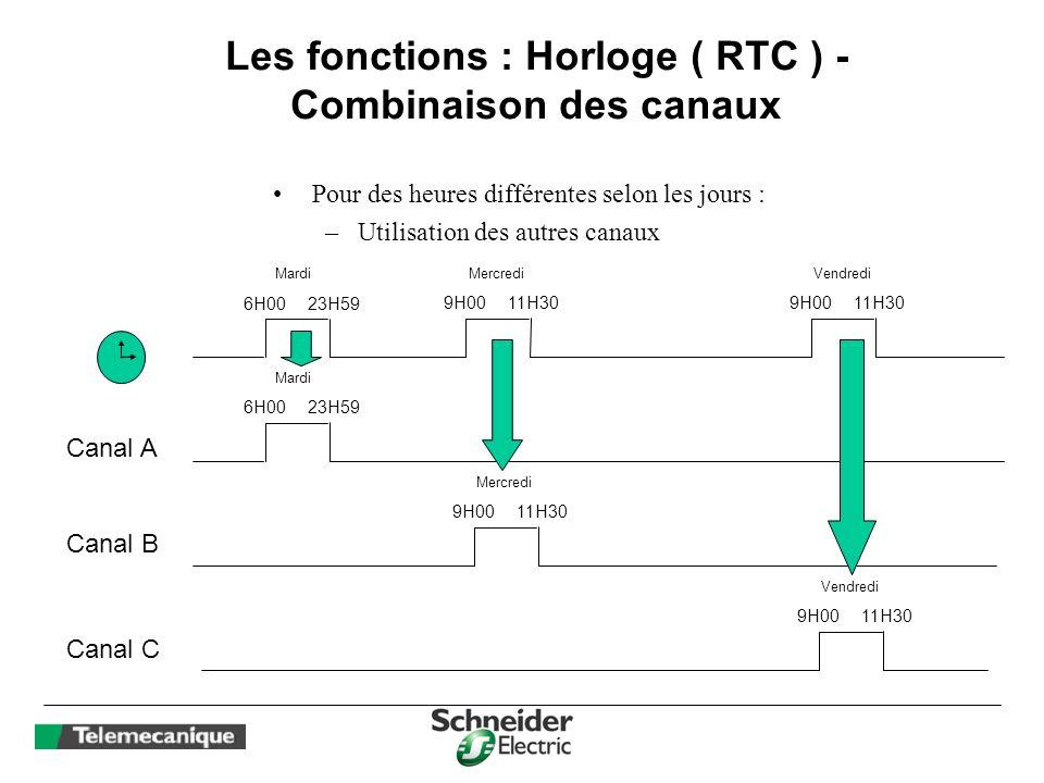 Les fonctions : Horloge ( RTC ) - Combinaison des canaux Pour des heures différentes selon les jours : –Utilisation des autres canaux 6H0023H59 Mardi