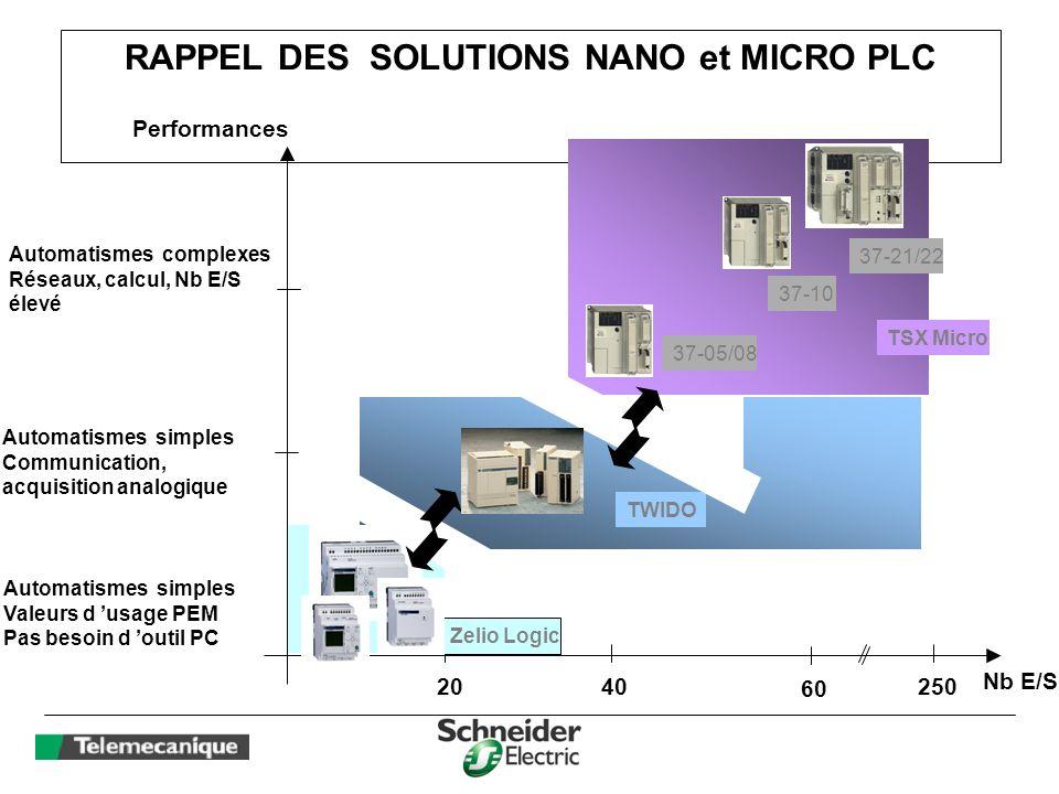 RAPPEL DES SOLUTIONS NANO et MICRO PLC 20 TSX Micro Zelio Logic 40 TWIDO Performances Nb E/S 250 37-21/22 37-05/08 37-10 60 Automatismes simples Valeu