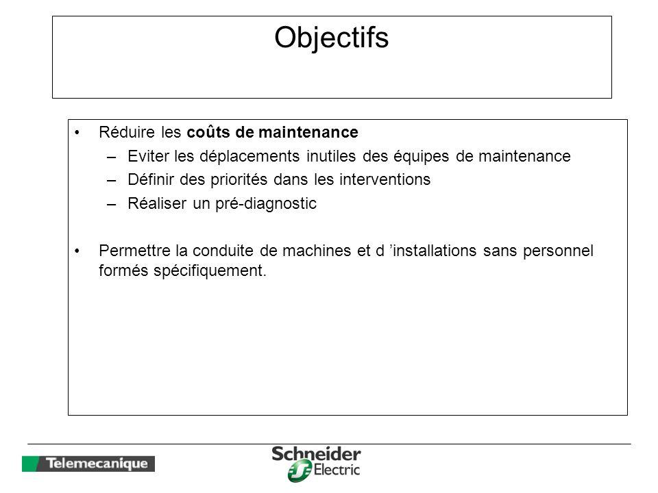 Objectifs Réduire les coûts de maintenance –Eviter les déplacements inutiles des équipes de maintenance –Définir des priorités dans les interventions