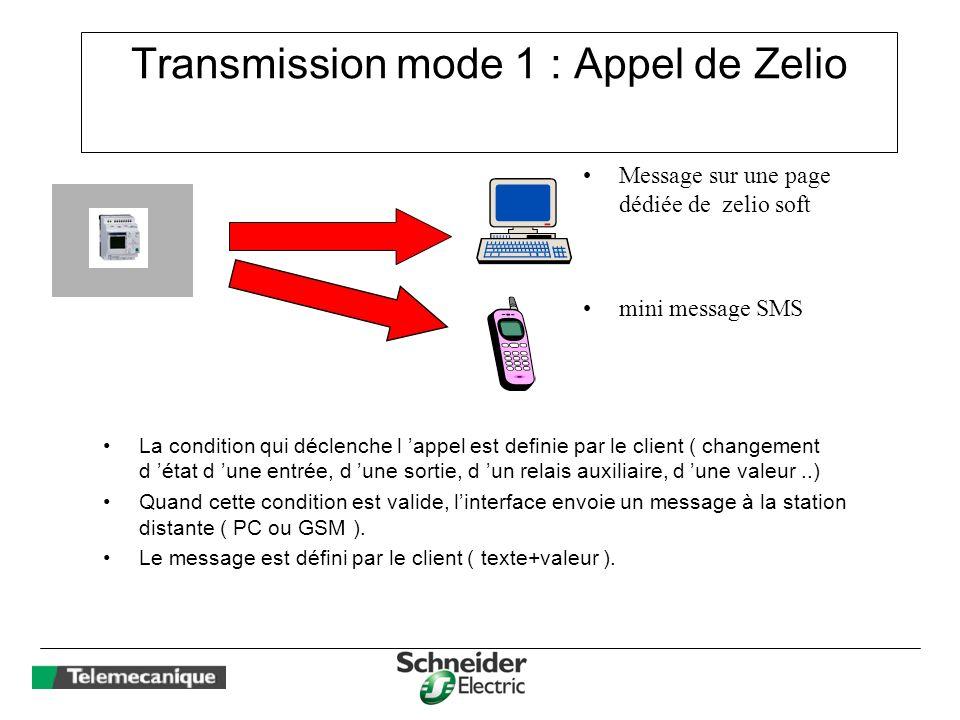 Transmission mode 1 : Appel de Zelio Message sur une page dédiée de zelio soft mini message SMS La condition qui déclenche l appel est definie par le