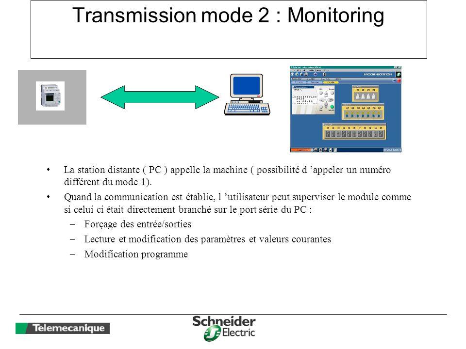 Transmission mode 2 : Monitoring La station distante ( PC ) appelle la machine ( possibilité d appeler un numéro différent du mode 1). Quand la commun