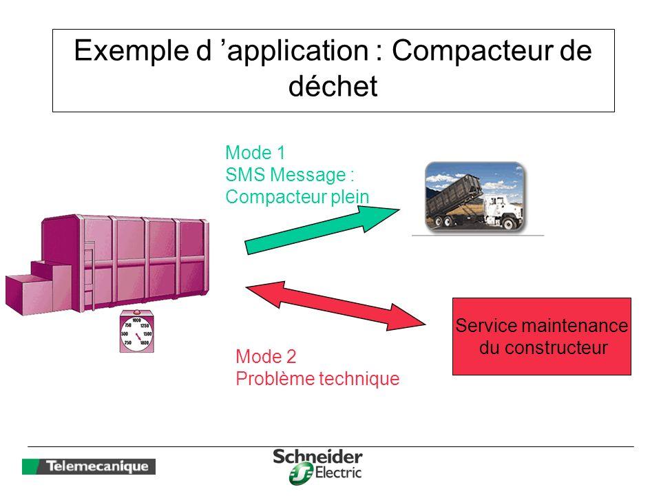 Exemple d application : Compacteur de déchet Mode 1 SMS Message : Compacteur plein Mode 2 Problème technique Service maintenance du constructeur