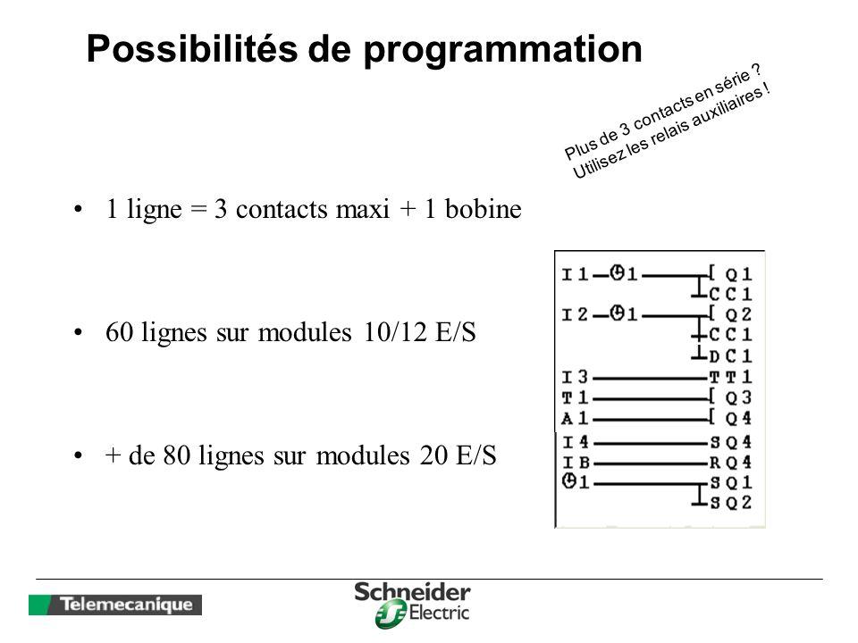 Panorama de l offre modules logiques 24 VCC 12 VCC 230 VAC 24 VAC Horloge 10ES sans afficheur 10ES avec afficheur 20ES avec afficheur