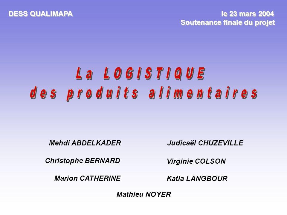 Plan de la soutenance Introduction 1.Le concept logistique Définition Évolution 2.