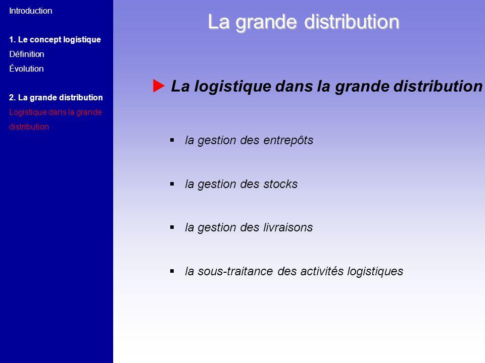 La grande distribution La logistique dans la grande distribution la gestion des entrepôts la gestion des stocks la gestion des livraisons la sous-trai