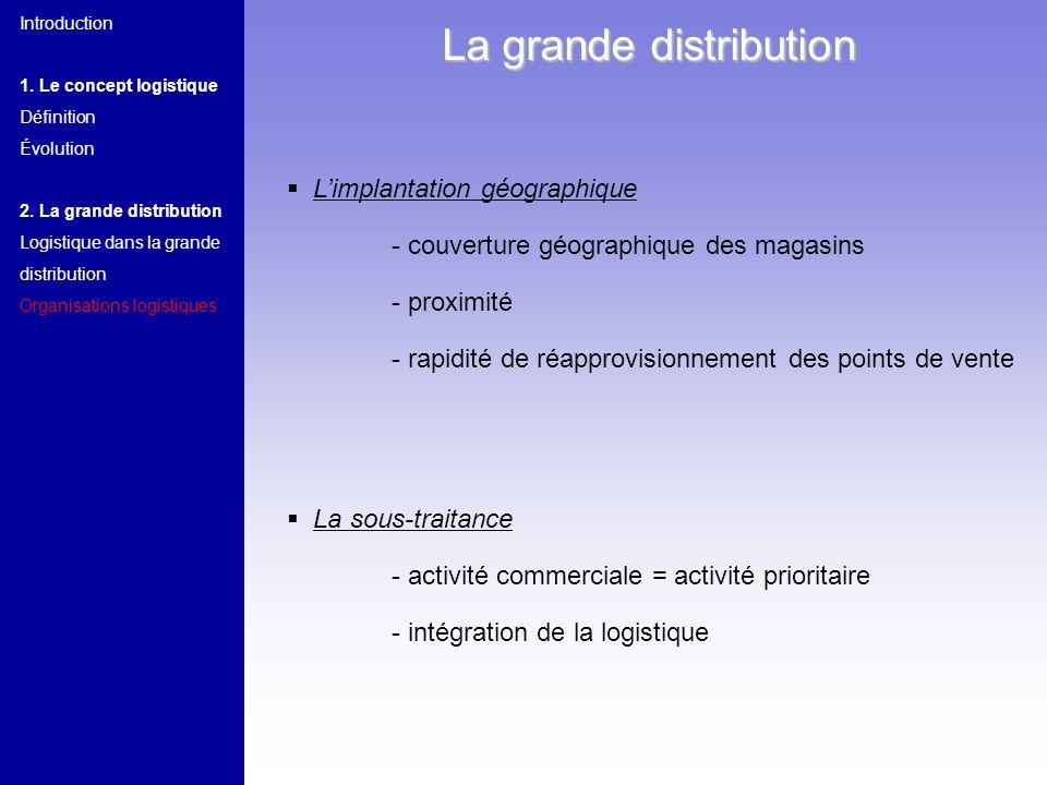 La sous-traitance - activité commerciale = activité prioritaire - intégration de la logistique La grande distribution Introduction 1. Le concept logis