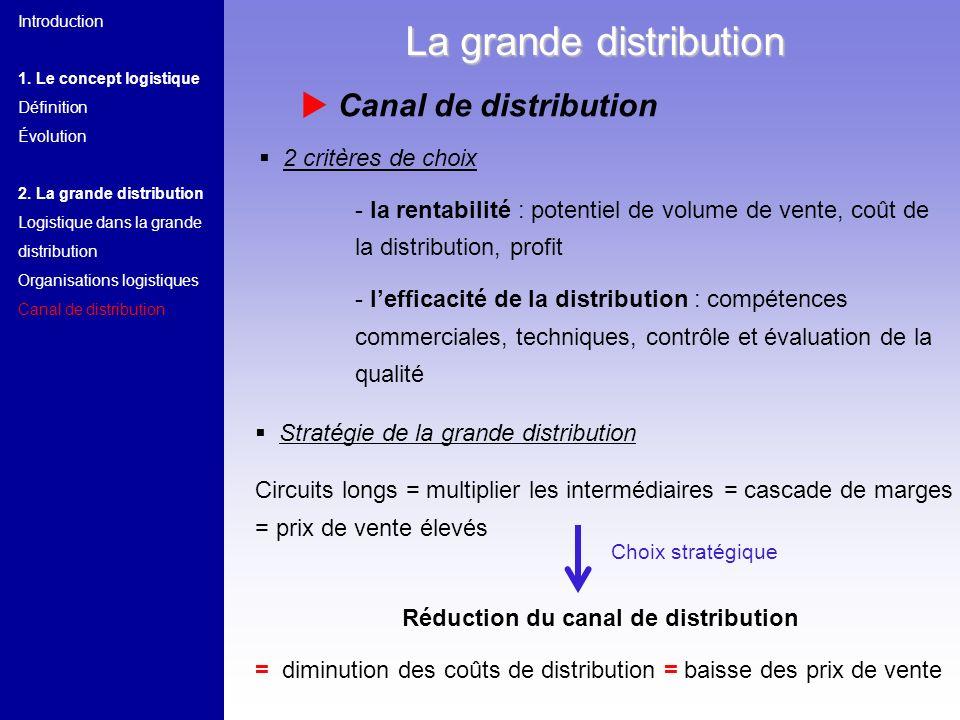 2 critères de choix - la rentabilité : potentiel de volume de vente, coût de la distribution, profit - lefficacité de la distribution : compétences co