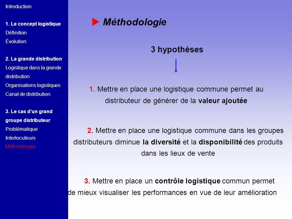 Méthodologie 1. Mettre en place une logistique commune permet au distributeur de générer de la valeur ajoutée 3 hypothèses 3. Mettre en place un contr