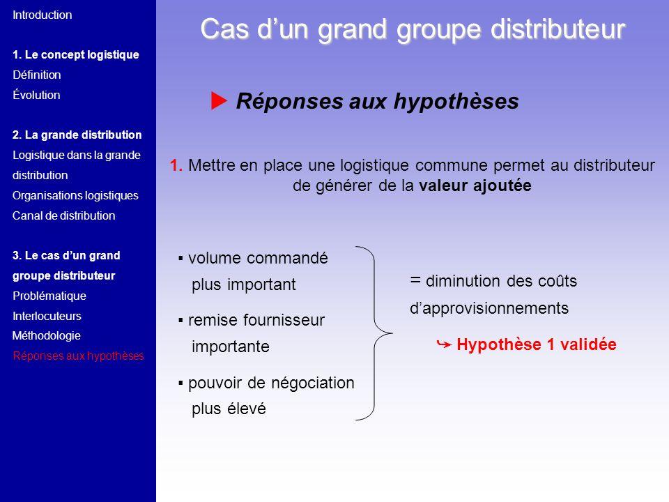 Cas dun grand groupe distributeur Réponses aux hypothèses 1. Mettre en place une logistique commune permet au distributeur de générer de la valeur ajo