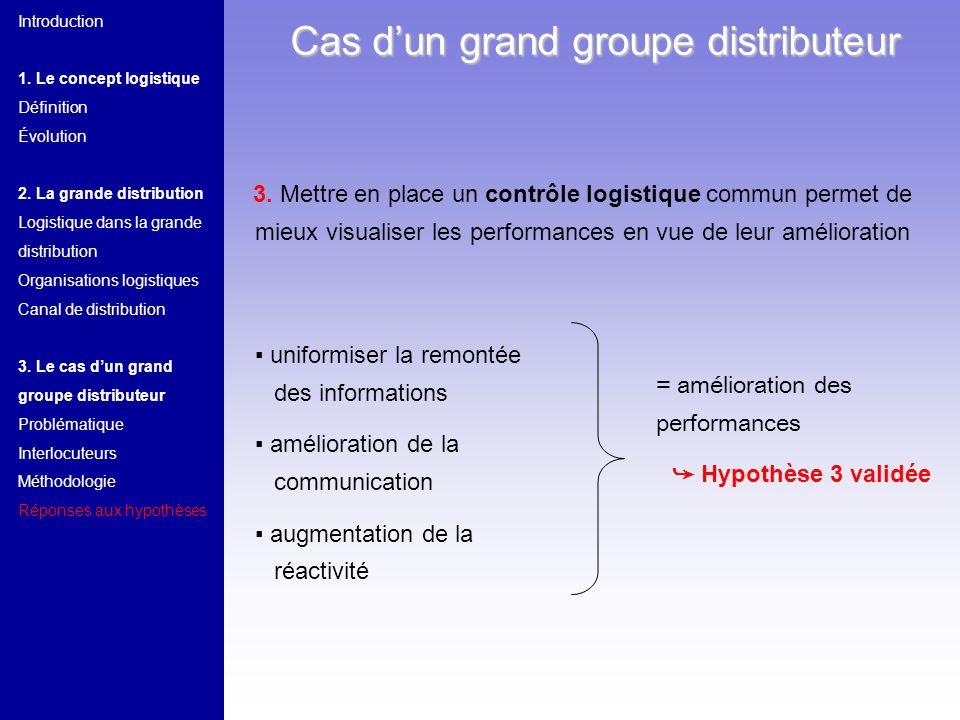 uniformiser la remontée des informations amélioration de la communication augmentation de la réactivité = amélioration des performances Hypothèse 3 va
