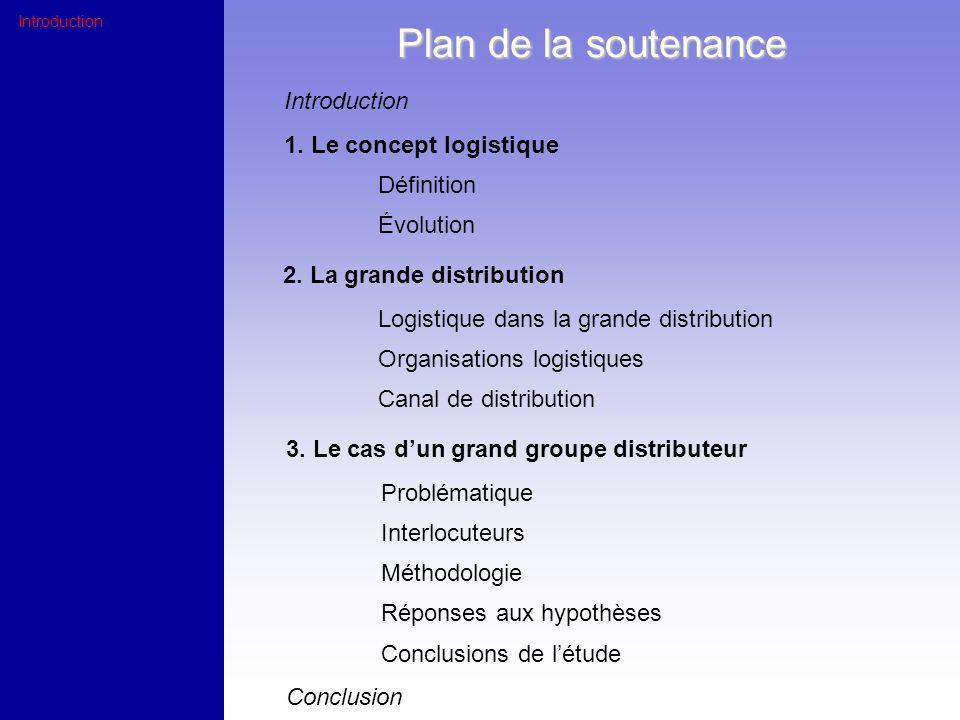 Plan de la soutenance Introduction 1. Le concept logistique Définition Évolution 2. La grande distribution Logistique dans la grande distribution Orga