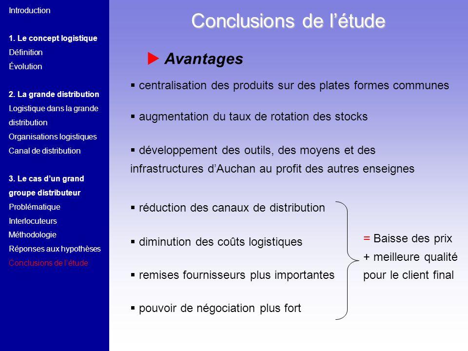 Conclusions de létude Avantages centralisation des produits sur des plates formes communes = B aisse des prix + meilleure qualité pour le client final