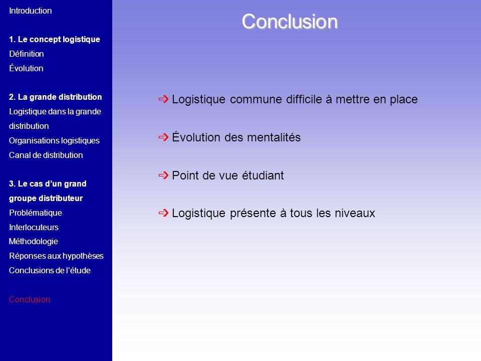 Conclusion Logistique commune difficile à mettre en place Introduction 1. Le concept logistique Définition Évolution 2. La grande distribution Logisti