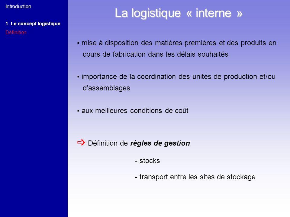 La logistique « interne » mise à disposition des matières premières et des produits en cours de fabrication dans les délais souhaités importance de la