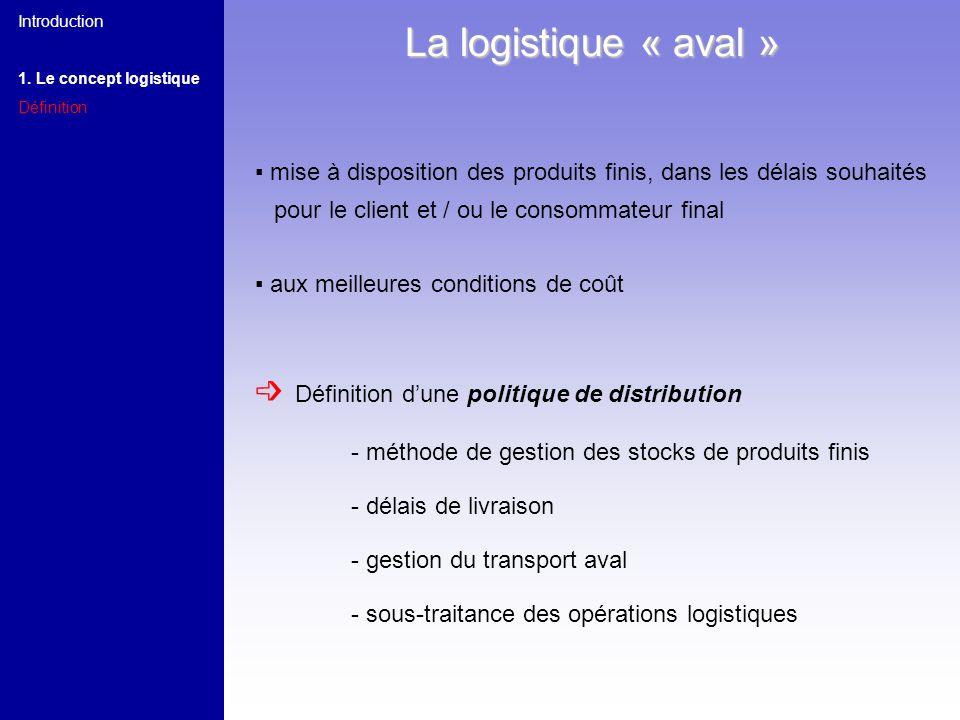 La logistique « aval » mise à disposition des produits finis, dans les délais souhaités pour le client et / ou le consommateur final aux meilleures co