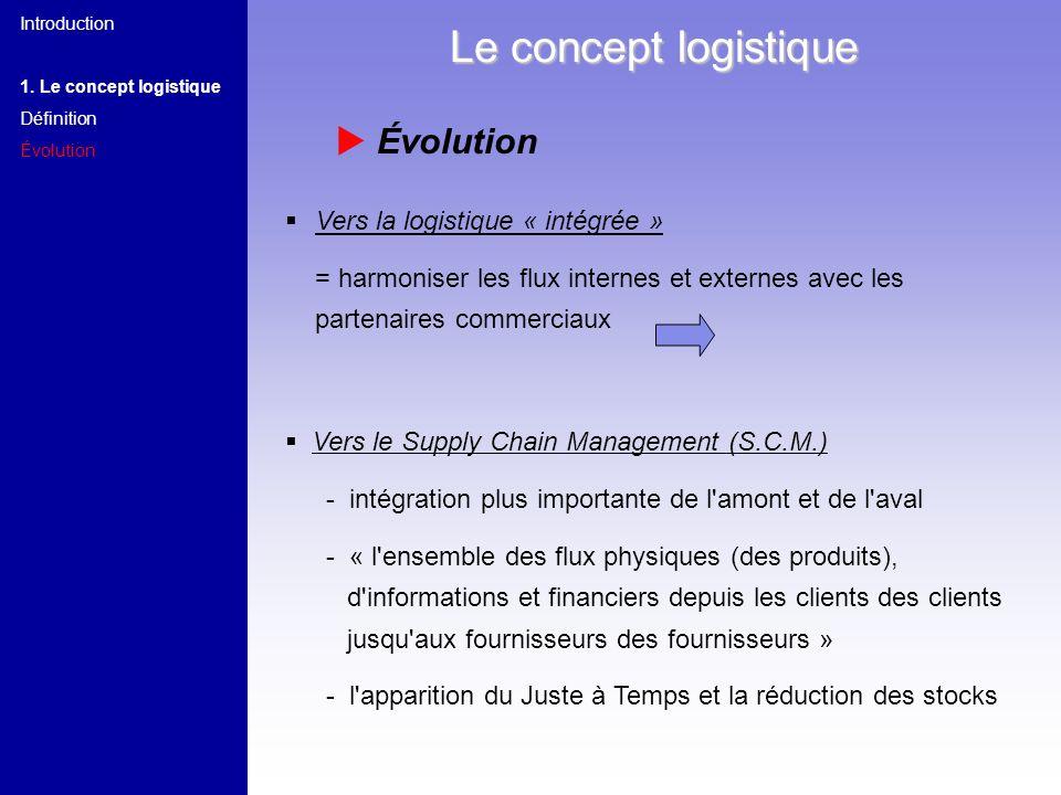 Vers le Supply Chain Management (S.C.M.) - intégration plus importante de l'amont et de l'aval - « l'ensemble des flux physiques (des produits), d'inf