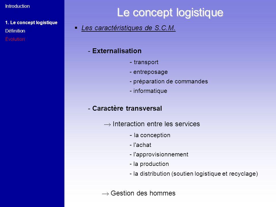 - Caractère transversal Interaction entre les services - la conception - l'achat - l'approvisionnement - la production - la distribution (soutien logi