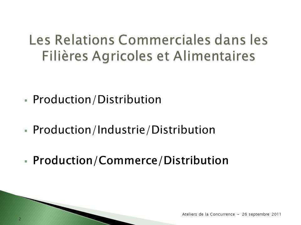 2 Production/Distribution Production/Industrie/Distribution Production/Commerce/Distribution Ateliers de la Concurrence - 26 septembre 2011