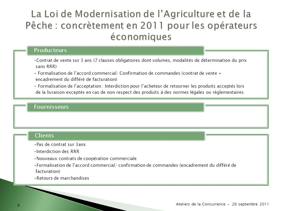 9 Pression sur les prix Période dobservation et de défiance Tensions commerciales Impacts sur le calcul du prix Modification de la confirmation des commandes Impact sur la gestion des litiges Ateliers de la Concurrence - 26 septembre 2011 Crise Médiatique Crise Estivale