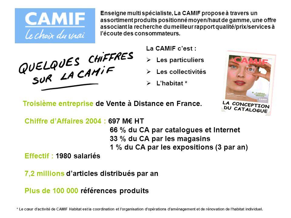 LA LOGISTIQUE À LA CAMIF Réalisation et conception du diaporama : S. Helleux Remerciements à La Camif
