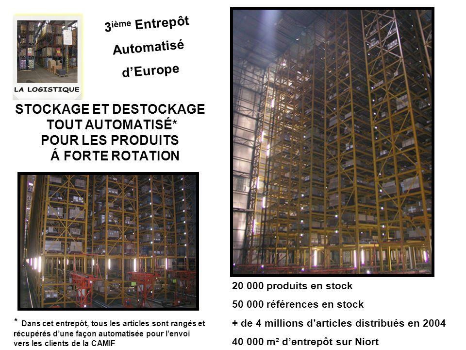 STOCKAGE ET DESTOCKAGE SEMI AUTOMATISÉ POUR LES PRODUITS À FAIBLE ROTATION