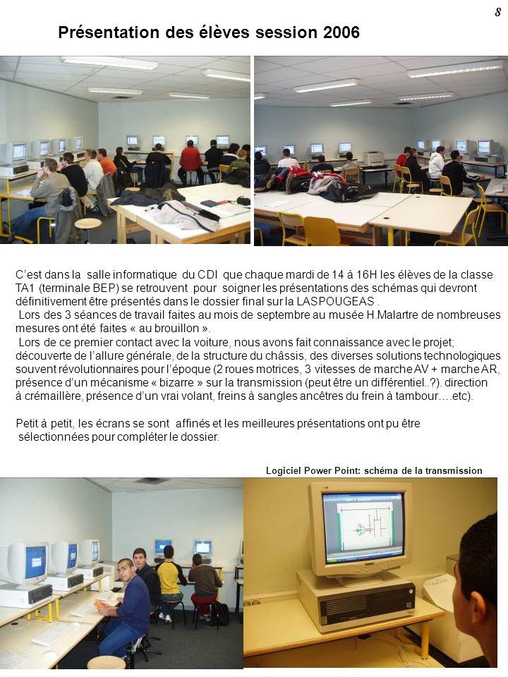 Présentation des élèves session 2006 Cest dans la salle informatique du CDI que chaque mardi de 14 à 16H les élèves de la classe TA1 (terminale BEP) s
