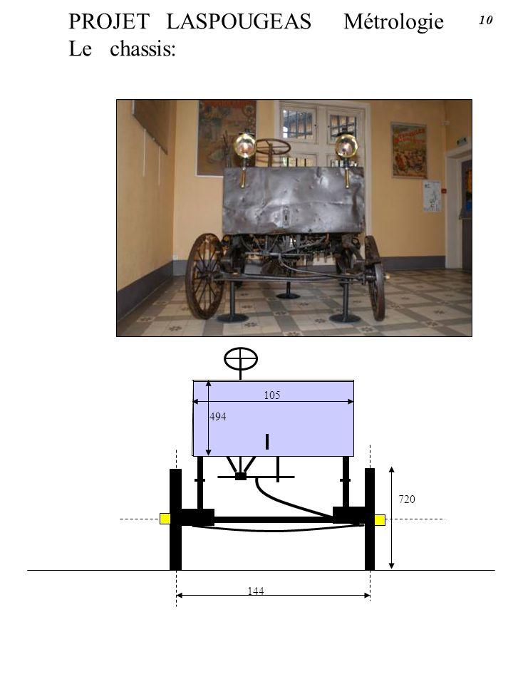 PROJET LASPOUGEAS Métrologie Le chassis: 720 144 494 105 10