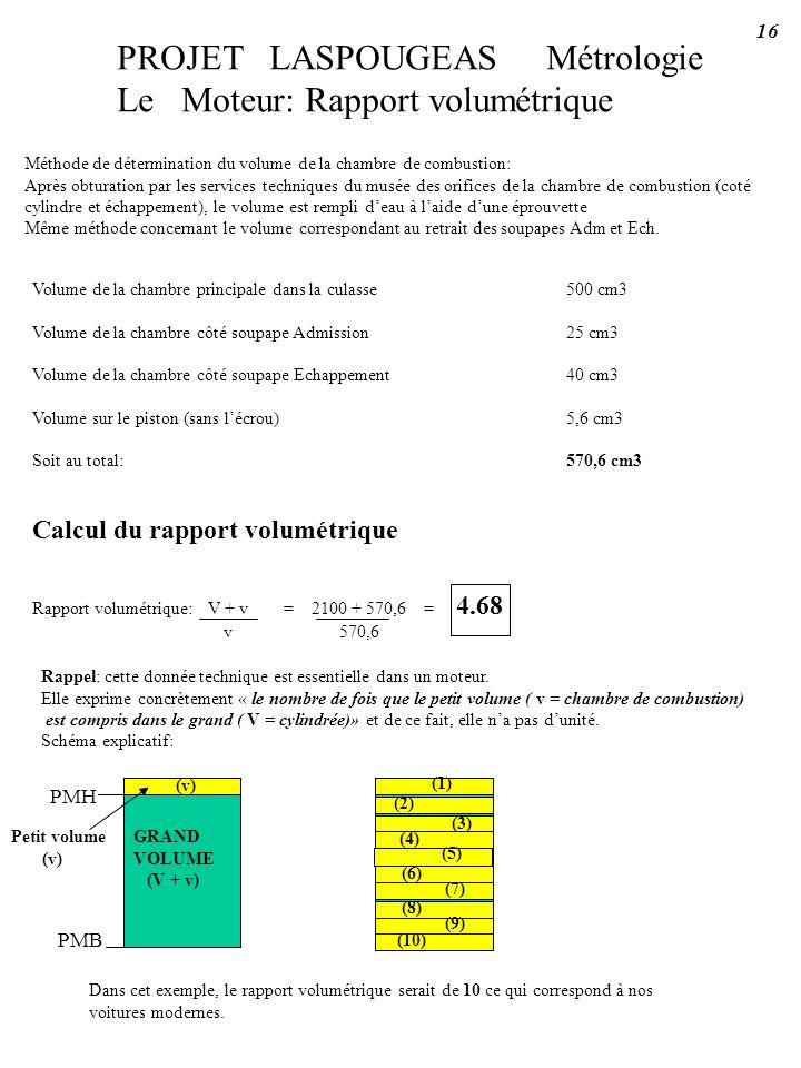 Méthode de détermination du volume de la chambre de combustion: Après obturation par les services techniques du musée des orifices de la chambre de co