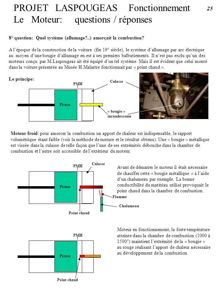 PROJET LASPOUGEAS Fonctionnement Le Moteur: questions / réponses 8° question: Quel système (allumage?..) amorçait la combustion? A lépoque de la const