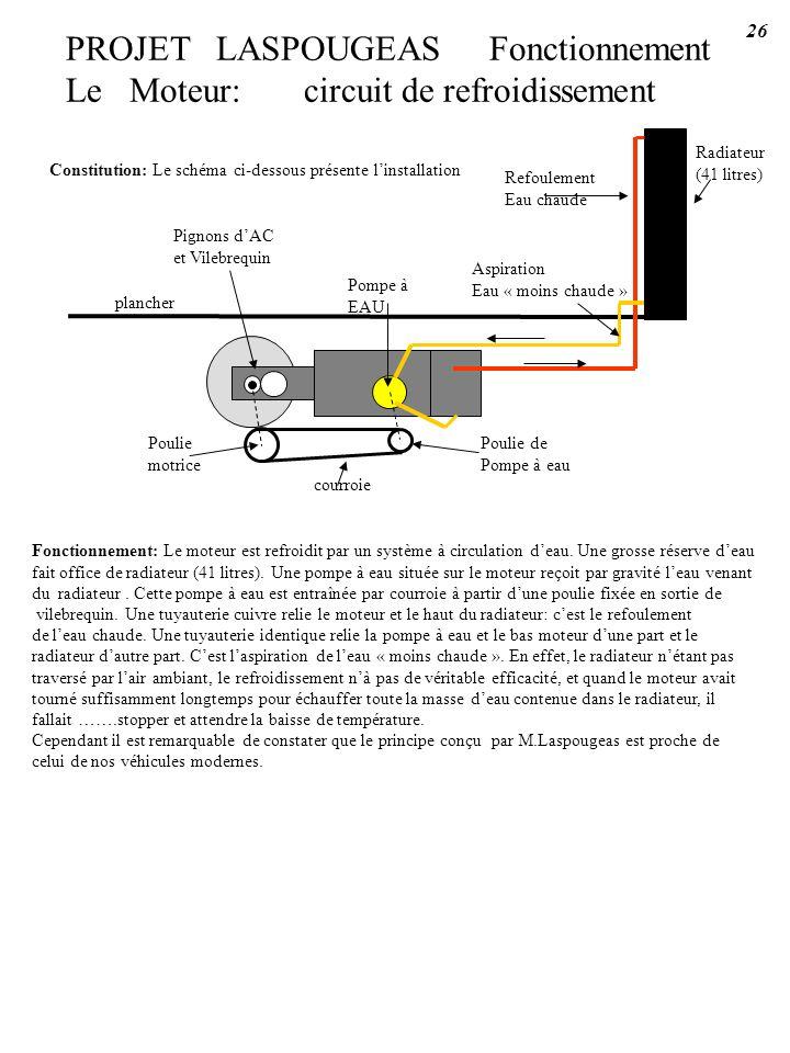 PROJET LASPOUGEAS Fonctionnement Le Moteur: circuit de refroidissement Constitution: Le schéma ci-dessous présente linstallation Fonctionnement: Le mo