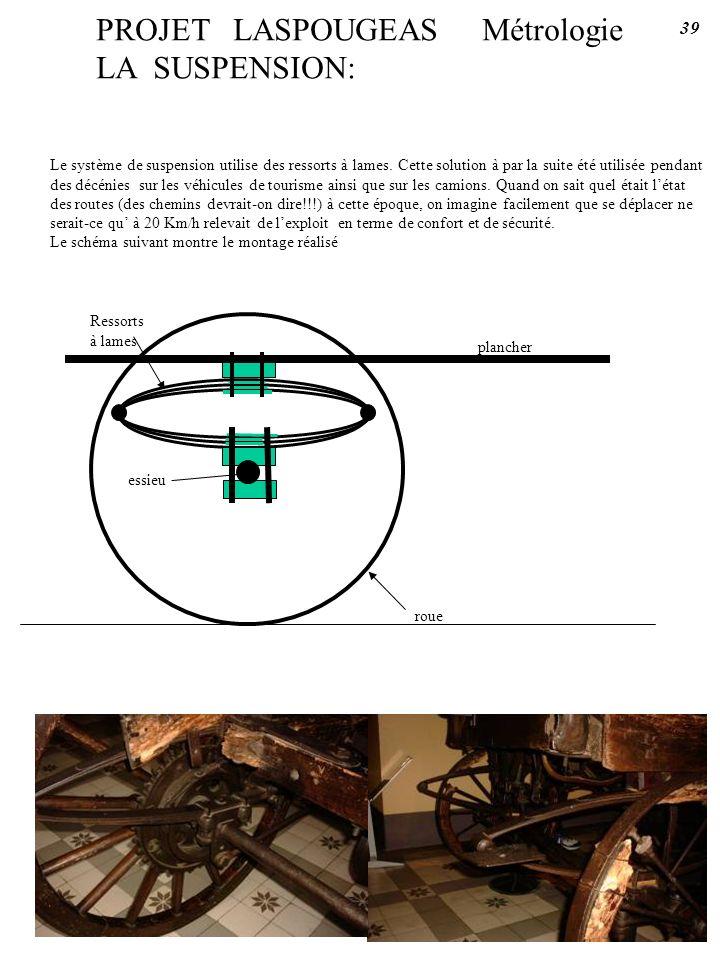 PROJET LASPOUGEAS Métrologie LA SUSPENSION: Le système de suspension utilise des ressorts à lames. Cette solution à par la suite été utilisée pendant