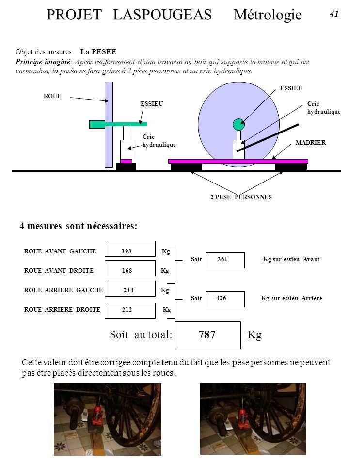 PROJET LASPOUGEAS Métrologie Objet des mesures: La PESEE Principe imaginé: Après renforcement dune traverse en bois qui supporte le moteur et qui est