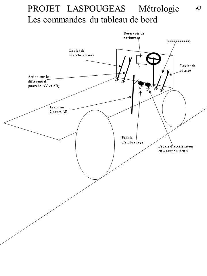 PROJET LASPOUGEAS Métrologie Les commandes du tableau de bord Réservoir de carburant Levier de vitesse ???????????? Pédale daccélérateur en « tout ou