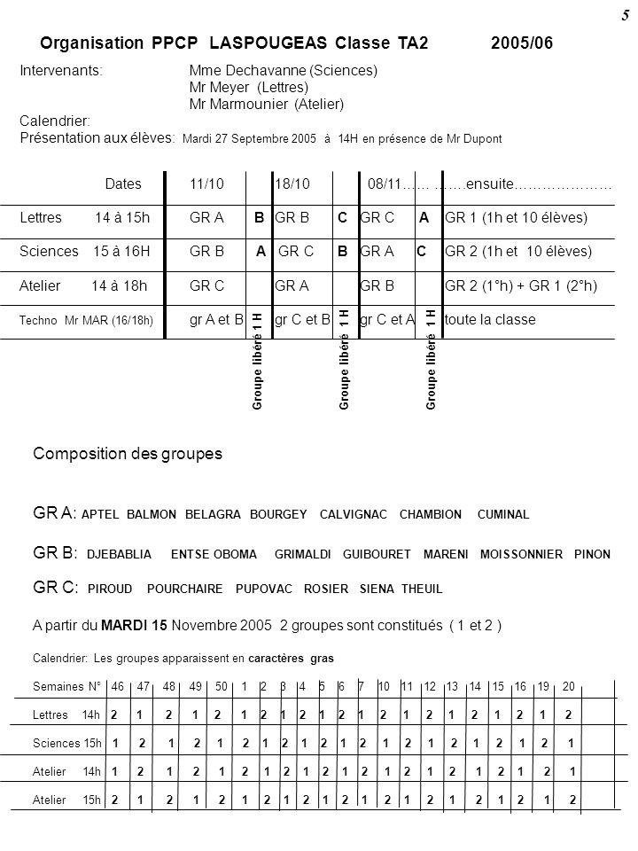 Organisation PPCP LASPOUGEAS Classe TA2 2005/06 Intervenants:Mme Dechavanne (Sciences) Mr Meyer (Lettres) Mr Marmounier (Atelier) Calendrier: Présenta