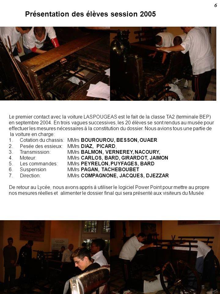 Présentation des élèves session 2005 Le premier contact avec la voiture LASPOUGEAS est le fait de la classe TA2 (terminale BEP) en septembre 2004. En