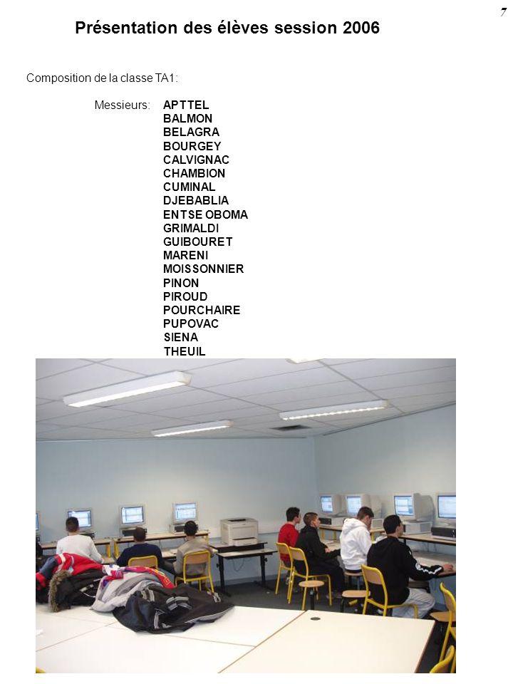Présentation des élèves session 2006 Composition de la classe TA1: Messieurs:APTTEL BALMON BELAGRA BOURGEY CALVIGNAC CHAMBION CUMINAL DJEBABLIA ENTSE