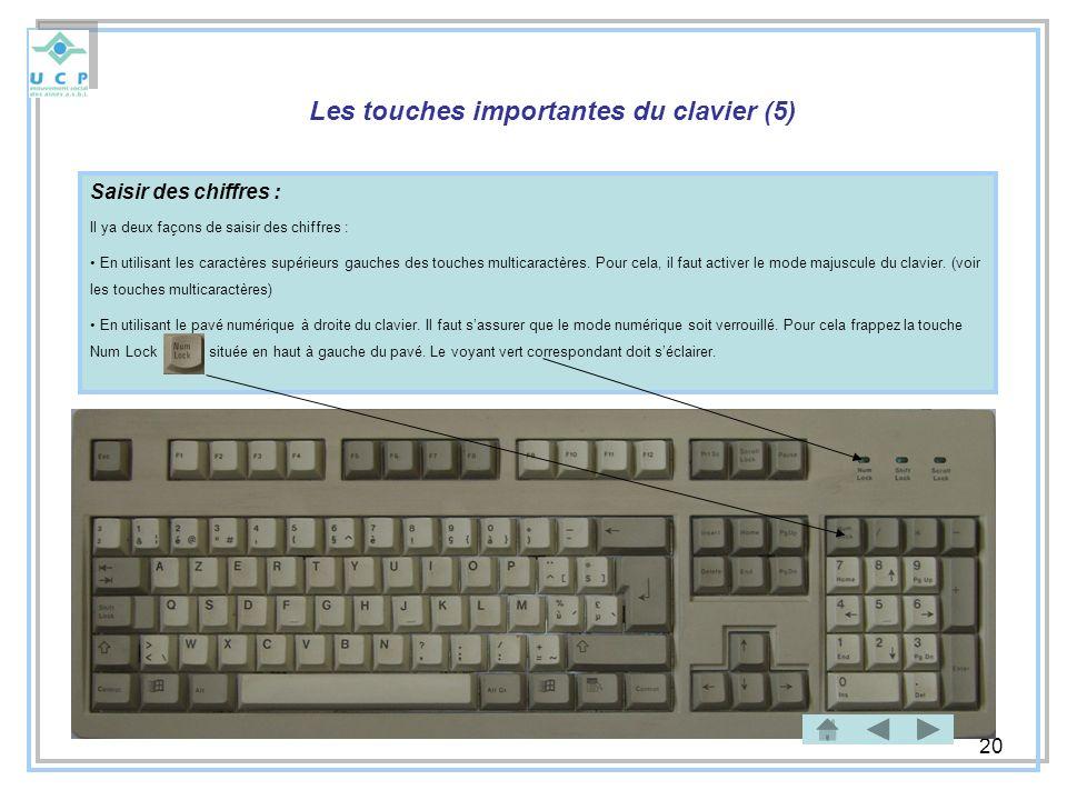 20 Les touches importantes du clavier (5) Saisir des chiffres : Il ya deux façons de saisir des chiffres : En utilisant les caractères supérieurs gauc