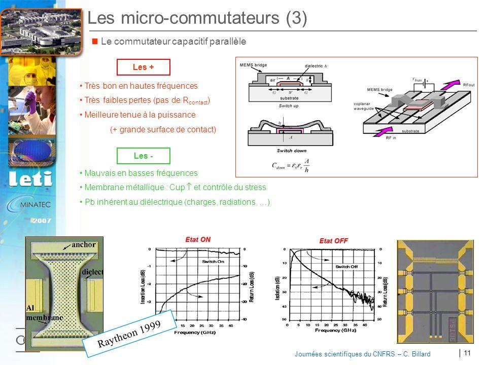 11 2007 Journées scientifiques du CNFRS – C. Billard Les micro-commutateurs (3) Les + Très bon en hautes fréquences Très faibles pertes (pas de R cont