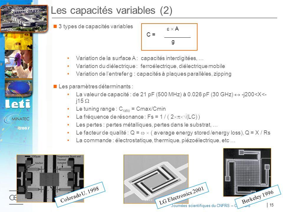 15 2007 Journées scientifiques du CNFRS – C. Billard Les capacités variables (2) 3 types de capacités variables Variation de la surface A : capacités