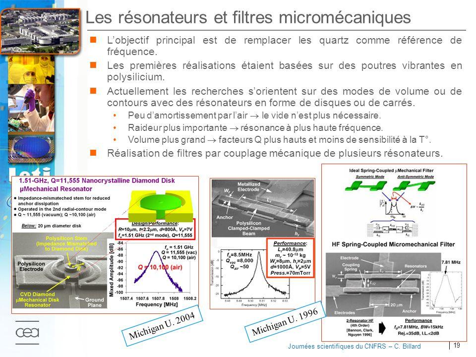 19 2007 Journées scientifiques du CNFRS – C. Billard Les résonateurs et filtres micromécaniques Lobjectif principal est de remplacer les quartz comme
