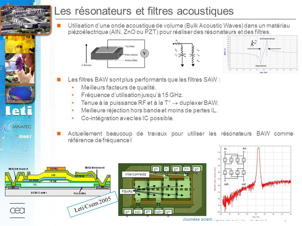 20 2007 Journées scientifiques du CNFRS – C. Billard Utilisation dune onde acoustique de volume (Bulk Acoustic Waves) dans un matériau piézoélectrique
