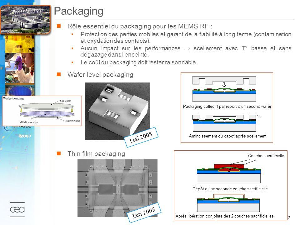 22 2007 Journées scientifiques du CNFRS – C. Billard Rôle essentiel du packaging pour les MEMS RF : Protection des parties mobiles et garant de la fia
