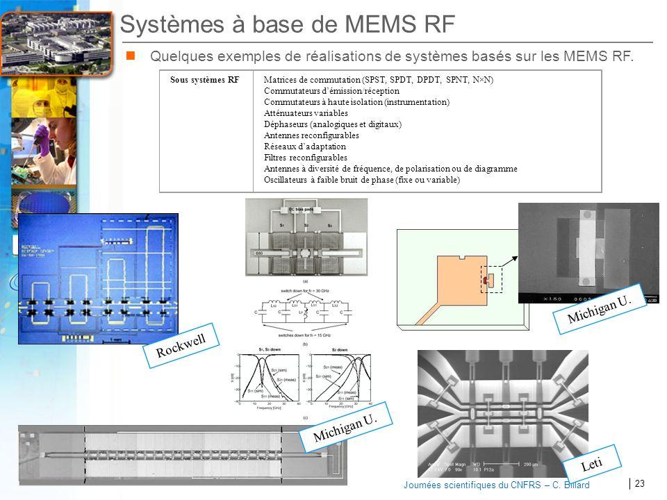 23 2007 Journées scientifiques du CNFRS – C. Billard Systèmes à base de MEMS RF Quelques exemples de réalisations de systèmes basés sur les MEMS RF. S