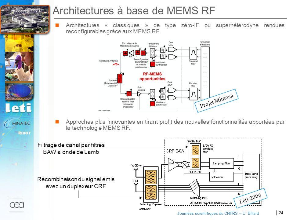 24 2007 Journées scientifiques du CNFRS – C. Billard Architectures à base de MEMS RF Leti 2006 Architectures « classiques » de type zéro-IF ou superhé
