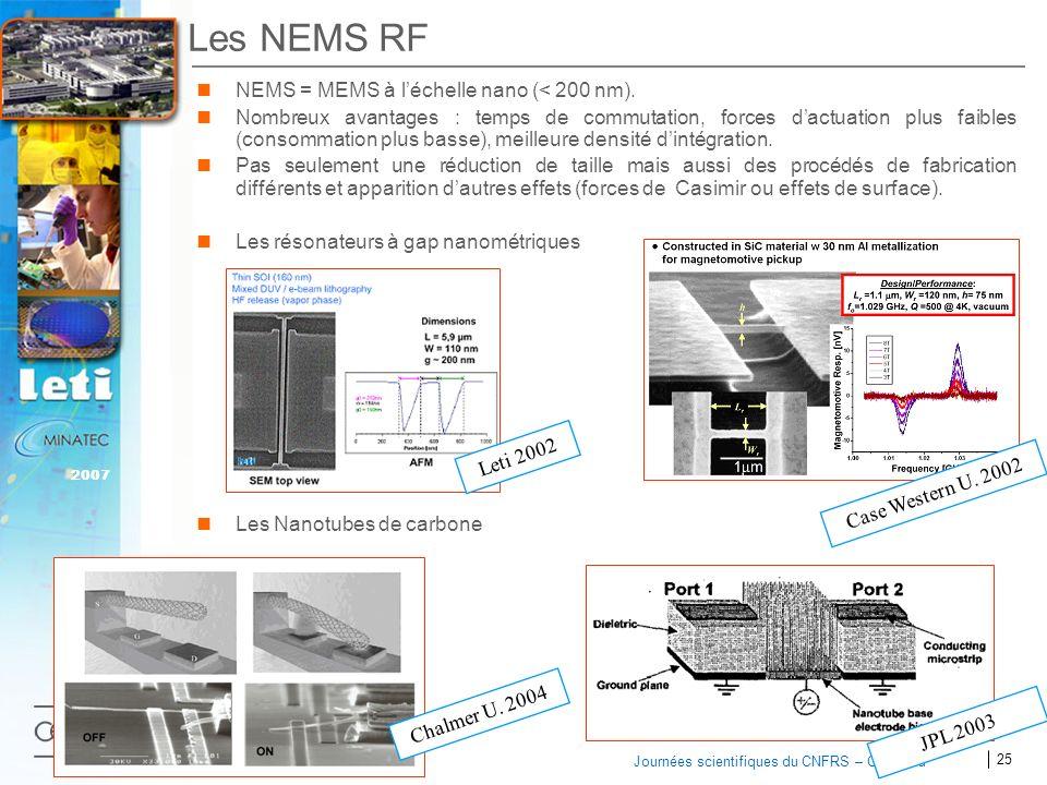 25 2007 Journées scientifiques du CNFRS – C. Billard Les NEMS RF NEMS = MEMS à léchelle nano (< 200 nm). Nombreux avantages : temps de commutation, fo