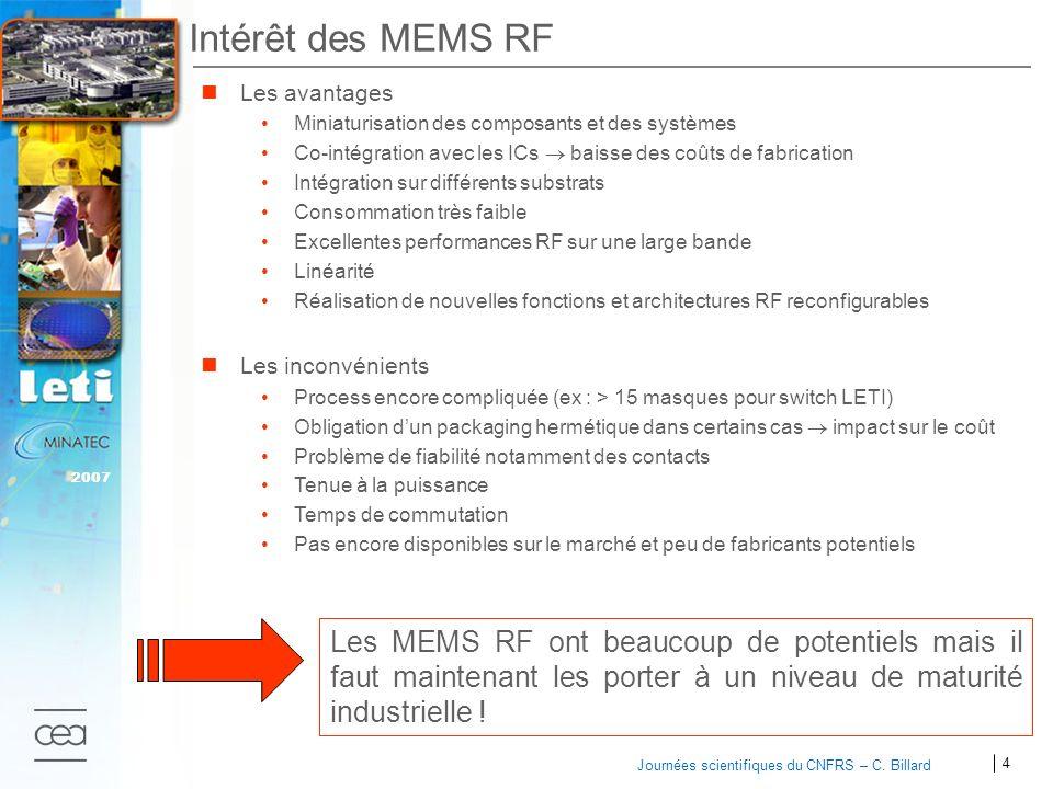 4 2007 Journées scientifiques du CNFRS – C. Billard Intérêt des MEMS RF Les avantages Miniaturisation des composants et des systèmes Co-intégration av