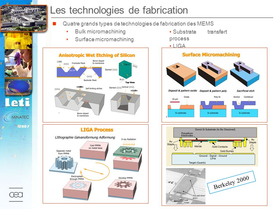 6 2007 Journées scientifiques du CNFRS – C. Billard Les technologies de fabrication Quatre grands types de technologies de fabrication des MEMS Bulk m
