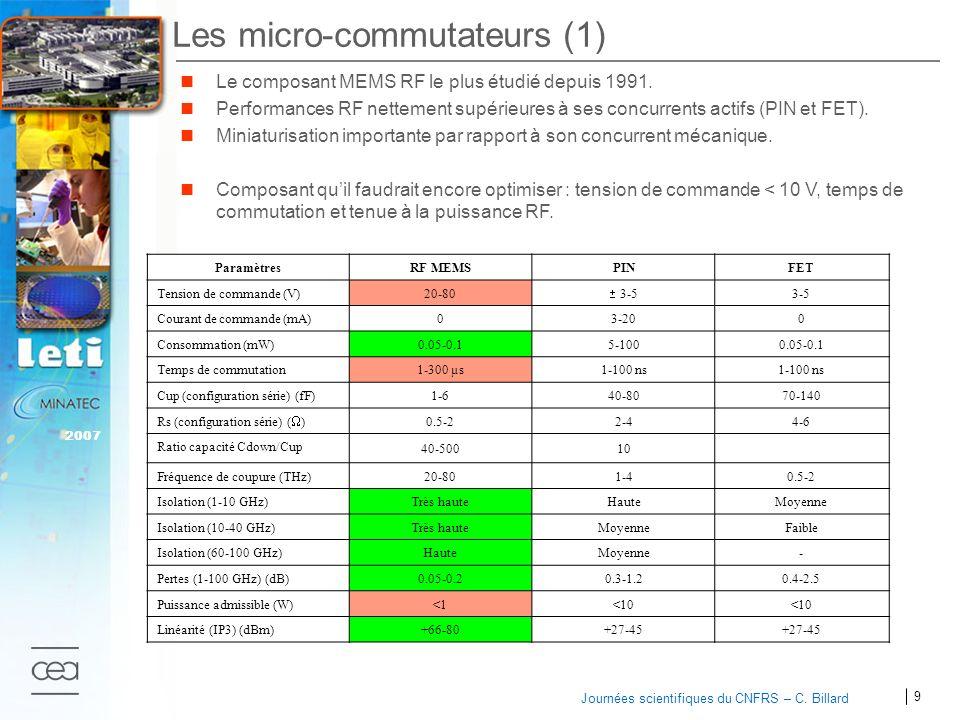 9 2007 Journées scientifiques du CNFRS – C. Billard Les micro-commutateurs (1) ParamètresRF MEMSPINFET Tension de commande (V) 20-80 3-5 Courant de co