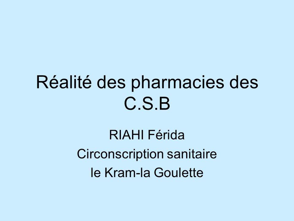 Réalité des pharmacies des C.S.B RIAHI Férida Circonscription sanitaire le Kram-la Goulette